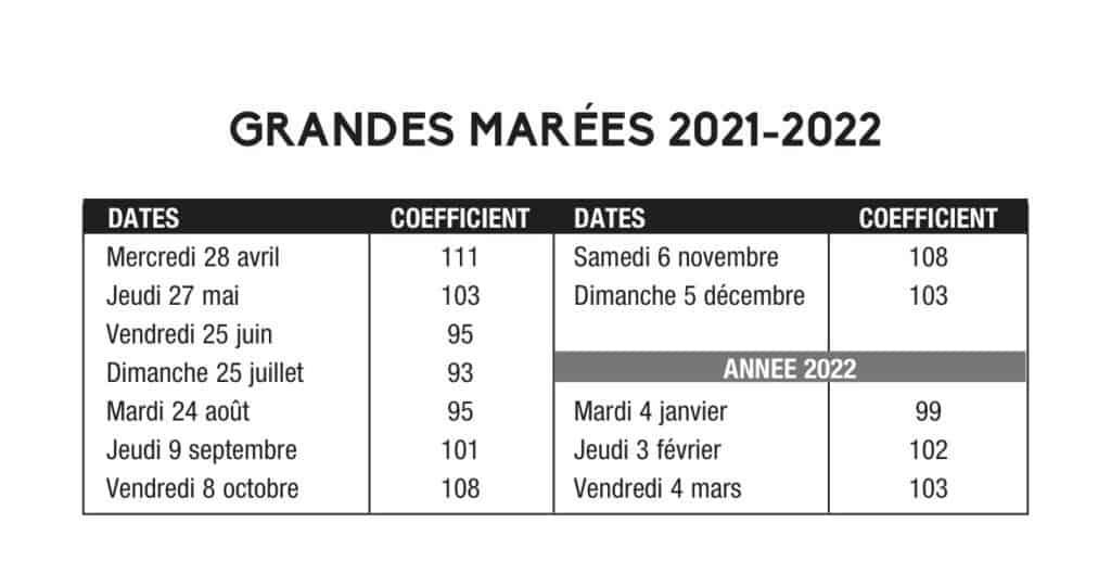 Calendrier Grandes Marées 2022 Marées 2021 2022 – Syndicat d'initiative des Petites Dalles